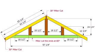 attic truss design dimensions