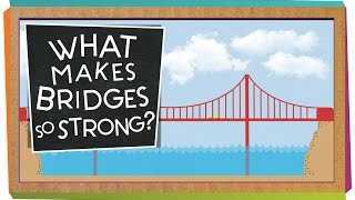 how to build a suspension bridge for kids